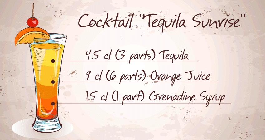 Tequila Sunrise - Tekila Sanrajz